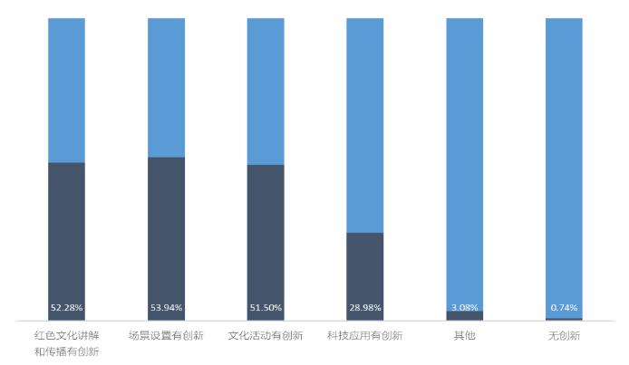 中国旅游研究院:旅游业迎来全面复苏的转折点1.png