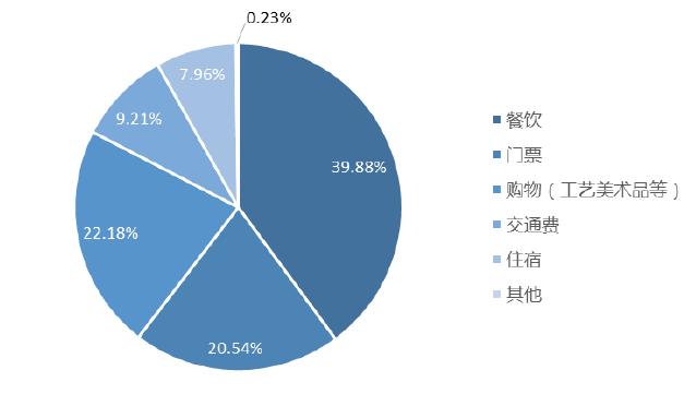 中国旅游研究院:旅游业迎来全面复苏的转折点5.png