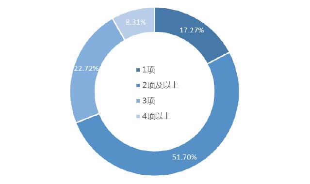 中国旅游研究院:旅游业迎来全面复苏的转折点6.png