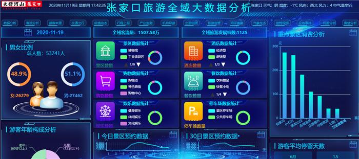 张家口全域智慧旅游平台2.png